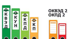 Изменения в системе Российских классификаторов  с 1 января 2017 года.